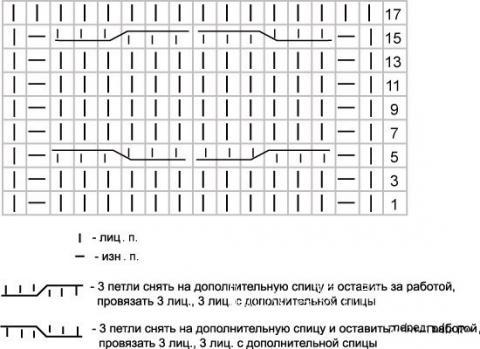 Описание вязания к узор из кос (жгутов) №1986 спицами