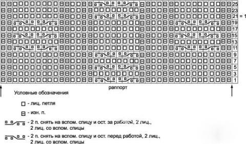 Описание вязания к узор из кос (жгутов) №1988 спицами