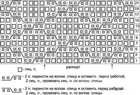 Описание вязания к узор из кос (жгутов) №1989 спицами
