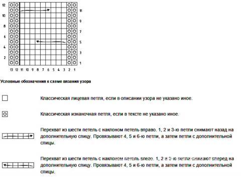 Описание вязания к узор из кос (жгутов) №1990 спицами