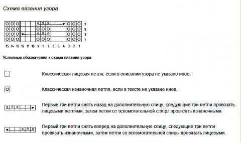 Описание вязания к узор из кос (жгутов) №1992 спицами