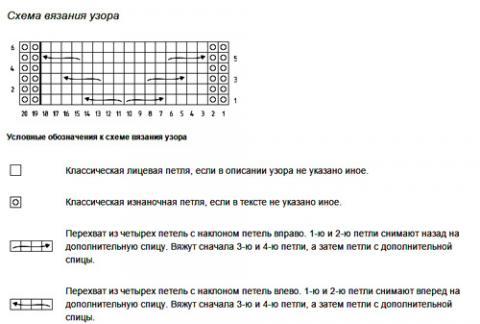 Описание вязания к узор из кос (жгутов) №1995 спицами