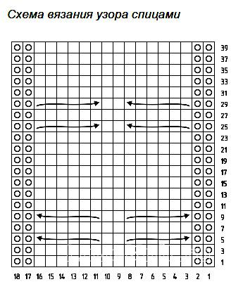 Описание вязания к узор из кос (жгутов) №1998 спицами