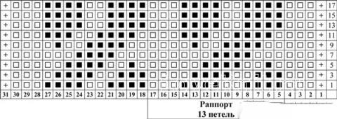 Описание вязания к узор простой №2021 спицами