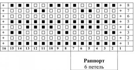 Описание вязания к узор простой №2023 спицами