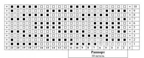 Описание вязания к узор простой №2024 спицами