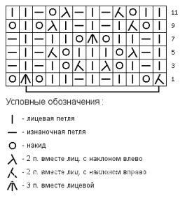 Описание вязания к узор ажурные ромбы №2028 спицами