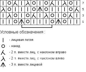 Описание вязания к узор ажурные ромбы №2029 спицами