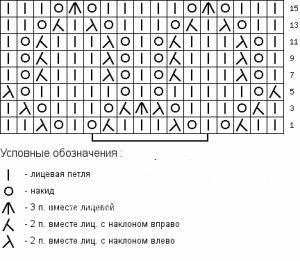 Описание вязания к узор ажурные ромбы №2030 спицами