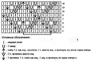 Описание вязания к узор ажурные ромбы №2032 спицами