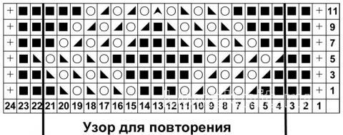Описание вязания к узор ажурные ромбы №2036 спицами