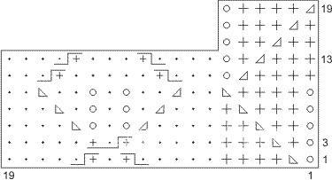 Описание вязания к узор ажурные ромбы №2043 спицами