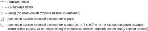 Описание вязания к узор ажурный №2049 спицами