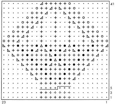 Описание вязания к узор ажурный № 2053 спицами