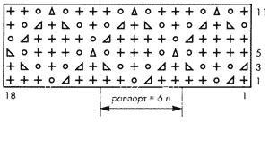 Описание вязания к узор ажурный №2054 спицами