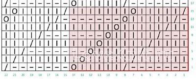 Описание вязания к узор ажурные дорожки №2059 спицами