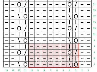Описание вязания к узор ажурные дорожки №2065 спицами