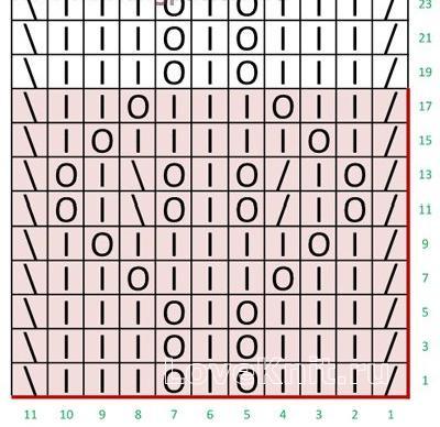 Описание вязания к узор ажурные дорожки №2066 спицами