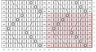 Описание вязания к узор ажурные полосы №2068 спицами