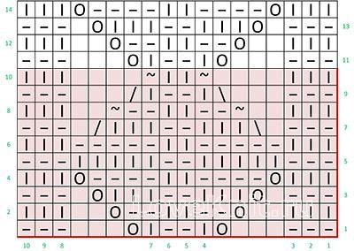Описание вязания к узор ажурные полосы №2069 спицами
