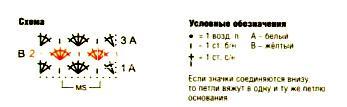 Описание вязания к узор ракушки №2076 спицами