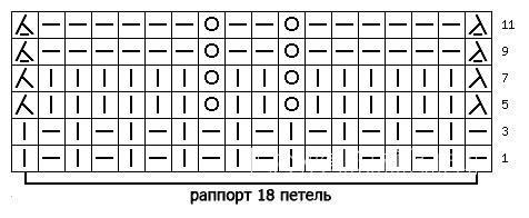 Описание вязания к узор рельефный №2161 спицами