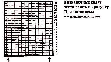 Описание вязания к узор простой №2163 спицами
