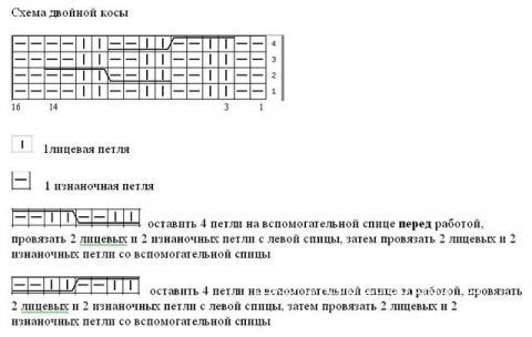 Описание вязания к узор двусторонняя коса №2209 спицами
