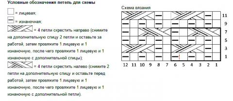 Описание вязания к узор двусторонняя коса №2210 спицами