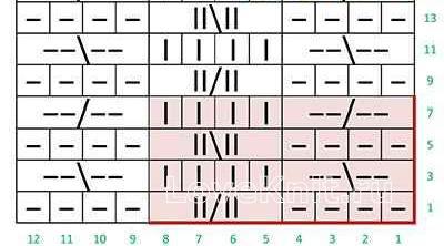Описание вязания к узор двусторонний змейка№2213 спицами