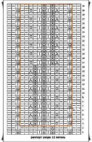 Описание вязания к узор ажурный вертикальные волны №2214 спицами