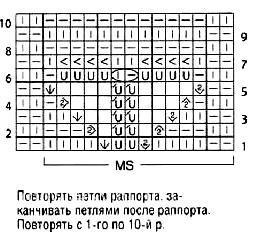 Описание вязания к узор ажурный №2314 спицами