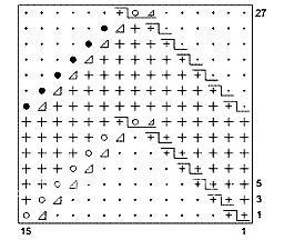 Описание вязания к узор ажурный зигзаг №2536 спицами