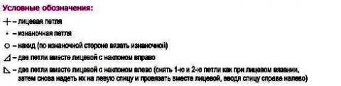 Описание вязания к узор ажурный №2548 спицами