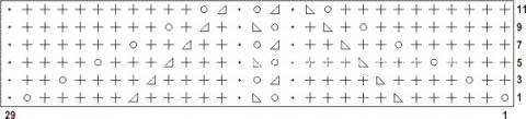 Описание вязания к узор ажурные полосы №2565 спицами