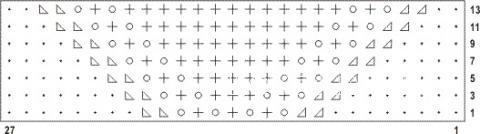 Описание вязания к узор ажурный №2575 спицами