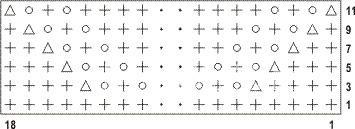 Описание вязания к узор ажурные полосы №2577 спицами