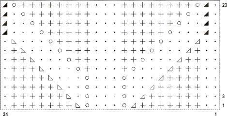 Описание вязания к узор ажурные дорожки №2582 спицами