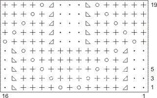 Описание вязания к узор ажурные ромбы №2588 спицами