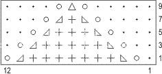 Описание вязания к узор ажурный №2593 спицами