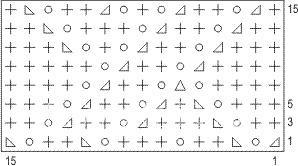 Описание вязания к узор ажурные полосы №2597 спицами