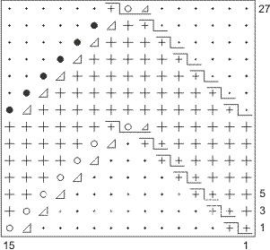 Описание вязания к узор ажурный №2601 спицами