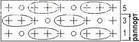 Описание вязания к узор ажурная сетка №2713 спицами