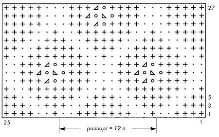 Описание вязания к узор ажурные ромбы №2655 спицами