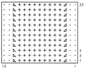 Описание вязания к узор ажурные полосы №2658 спицами