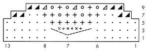Описание вязания к узор ажурный №2664 спицами
