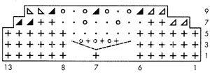 Описание вязания к узор ажурный №2665 спицами