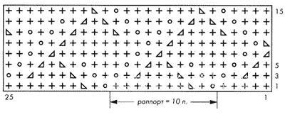 Описание вязания к узор ажурный №2677 спицами