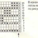 Описание вязания к простой узор №3487 спицами