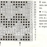 Описание вязания к узор спицами №3505 спицами